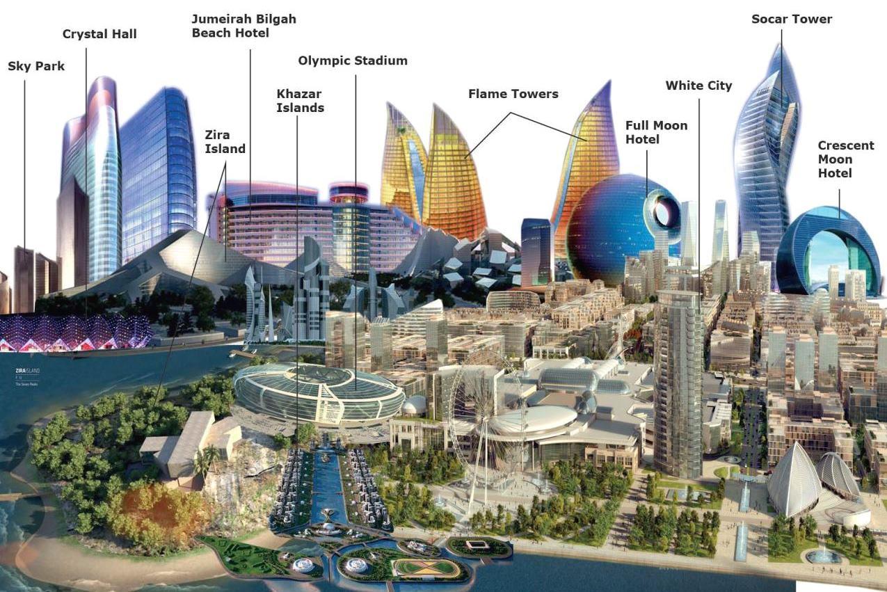 Azerbaijan S Uneasy Transition To A Post Oil Era Domestic And International Constraints Ponars Eurasia